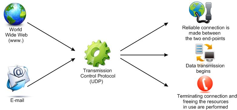 definition datagram